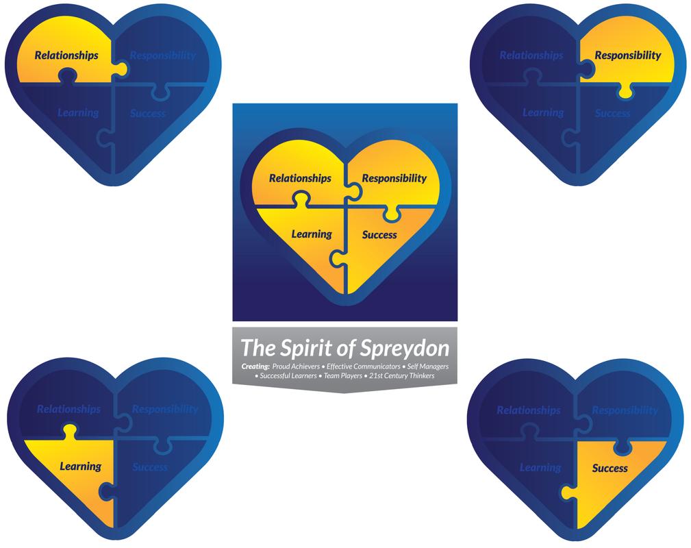 Vision, Spreydon School